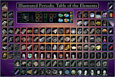 Illustrated Pictorial PERIODIC TABLE OF THE ELEMENTS Science Wall Chart POSTER
