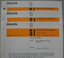 Philips 70 fc150 fc151 fc153 fc565 atelier Infos