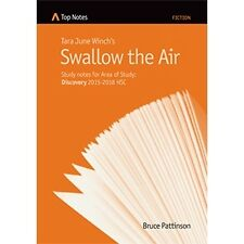 Top Notes HSC Discovery: Swallow the Air by Bruce Pattinson