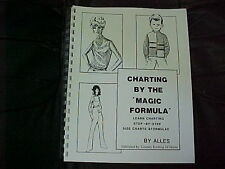 Charting By The Magic Formula-Alles Hutchinson-Great