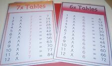 TIMES TABLE- A4 LAMINATED POSTERS- 2-12 - EDUCATIONAL TEACHING/LEARNING RESOURCE