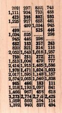 New HOLTZ STAMPERS Anonymous Rubber Stamp DIGIT LIST Numbers