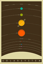 Solar System Classic Vntge Astronomy Planets Space Wall Hanging Poster 24x36