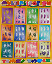 TIMES TABLES POSTER Multiplication Wall Chart Mathematics Maths Learn SCHOOL NEW