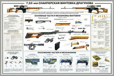 "Russian SNIPER RIFLE SMALL ARM 8,5X11 ""Military PRINT POSTER"