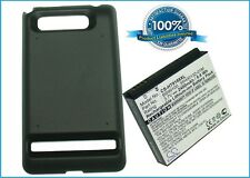 3.7V battery for HTC 35H00132-01M, BB99100, Tianxi T9188, Tianxi HuaShan, T9188