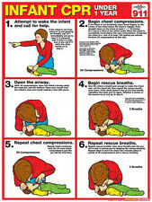Infant CPR FIRST AID Instructional Wall Chart Poster (ARC-AHA Guidelines)