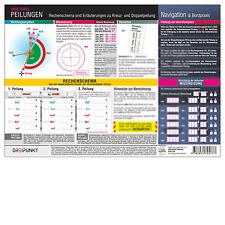 Peilungen - Kompass, Missweisung, Deviation # Tafel Kreuzpeilung Doppelpeilung