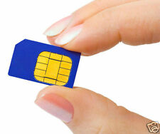 DIY Security System Sim Card
