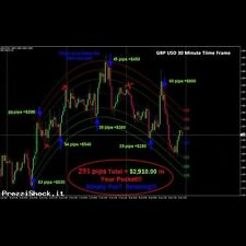 Forex MBFX INDICATOR Versione 2.0