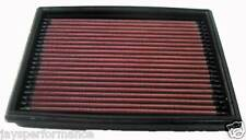 KN AIR FILTER (33-2813) FOR CITROEN XSARA 1.9 D 9/2000 - 2004