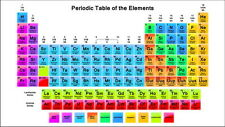 "028 Periodic Table of The Elements Fabric - Chemical Elements 25""x14"" Poster"