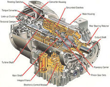 Detroit Diesel Engines Allison Transmission Service Manuals PARTS ILLUSTRATION
