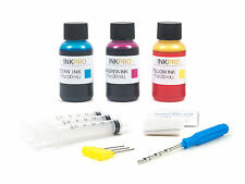 InkPro Premium Tri-Color Ink Refill Kit for Canon CL-246 30ml
