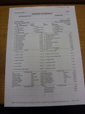 09/11/2013 Teamsheet: MTK Budapest v Honved. Thanks for viewing our item, if thi