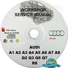Audi A2 A1 A3 A4 A5 A6 A7 A8 Q2 Q3 Q5 Q7 R8 all models workshop repair manual CD