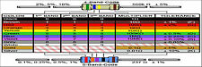 Resistor Color Chart Bookmark