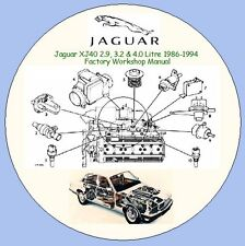 Jaguar XJ40 2.9, 3.2 & 4.0 Litre 1986-1994  Factory Workshop Manual