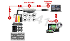 Composite RCA A/V S-Video To USB Converter DVR Recorder Adapter For PC Mac