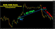 Forex Indicator  mt4 Forex Indicator Never Repaint--TREND REVERS ARROW--