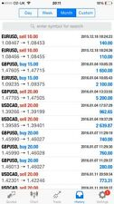 Our personally developed Forex currency Trading system -TRADING FX STOCK FOREX