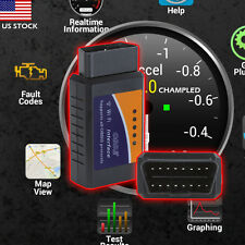 OBD II 2 VEHICLE CAR AUTO DIAGNOSTIC FAULT CODE ELM SCANNER SCAN TOOL FOR FOR VW