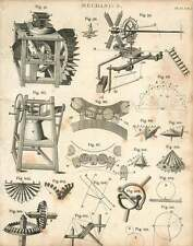 1802  Mechanics Water Mills Windmills Grinding Wheels Axles Copperplate