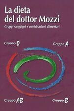 Dieta Dottor Mozzi. Dieta Dei Gruppi Sanguigni. Form Pdf Diritto Di Rivendita
