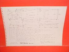 1969 MERCURY COUGAR XR-7 CONVERTIBLE MARAUDER X-100 WAGON FRAME DIMENSION CHART