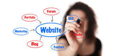 SEO 10000 High PR 1-6 edu gov Sites List for backlinks increase rank more sales