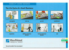 Insurance Advertising Postcard Mass Mutual Life cycle of a Small Business 4X6
