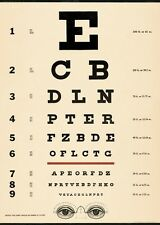 Eye - Optometrist Vision  Poster Cavallini & Co 20 x 28 Wrap
