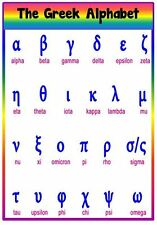The Greek Alphabet -A4 Laminated Poster - Letters- Learn a language