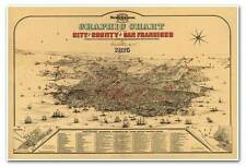 HUGE SAN FRANCISCO Points of Interest MAP circa 1871 - Vintage Reprint Poster