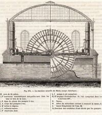IMAGE 1890 ENGRAVING PARIS MACHINE ACTUELLE DE MARLY COUPE THEORIQUE INDUSTRIE