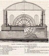 IMAGE 1890 ENGRAVING PARIS MACHINE ACTUELLE DE MARLY COUPE THEORIQUE INDUSTRIE