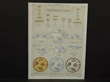 French, France, Porcelain, Dishes, Crystal, Faience, Paris, Catalog Page, !C1#15