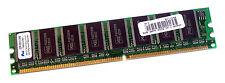 Memoria Pmi MD3412UPP 512MB DDR PC2700 333MHz DIMM 184-pin T286AD-03A3 SDRAM PQI