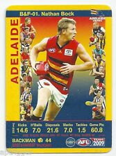2009 Teamcoach Best & Fairest (BF-01) Nathan BOCK Adelaide