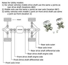 All Balls U-Joint Kit CAN-AM Commander 1000 DPS 2015 19-1017 21-91017 AB19-1017