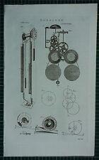 1786 PRINT ~ HOROLOGY COLOCK-WORK CLEPSYDRA VARIOUS DIAGRAMS