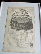 1751 ORRERY SOLAR SYSTEM SUPERB ENGRAVING PLUS TEXT