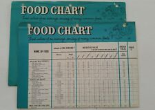 1960 General Mills Foods Nutrition Chart Ad With Nutritional Advice -Lot of 2