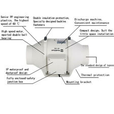 HON & GUAN 100mm INLINE FAN BATHROOM EXHAUST VENTILATION HYDROPONICS  2-SPEED