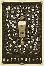 Vintage A3 Cartel – la cerveza y todas las diferentes variaciones (cueva de hombre imagen Stag