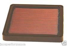 KN AIR FILTER (BM-2605) FOR BMW K1100RS, SE 1990 - 1997