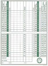 A5 Print - Cypress Point Golf Club Score Card (Blank Replica Picture Poster Art)