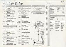 Fiat 131 Mirafiori Supermirafiori Wartungsanleitung 77