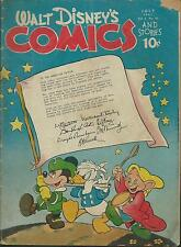 Walt Disney's Comics & Stories #58 (Carl Barks) Walt Kelly (1945) 775,- $