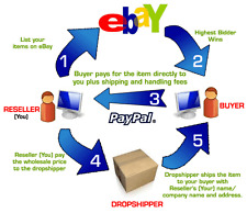 TOP Drop-ship wholesale list eBay & Amazon, Make money From Home